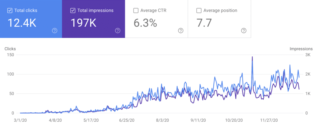 วัดผลการทำ SEO เว็บไซต์จาก Google Search Console