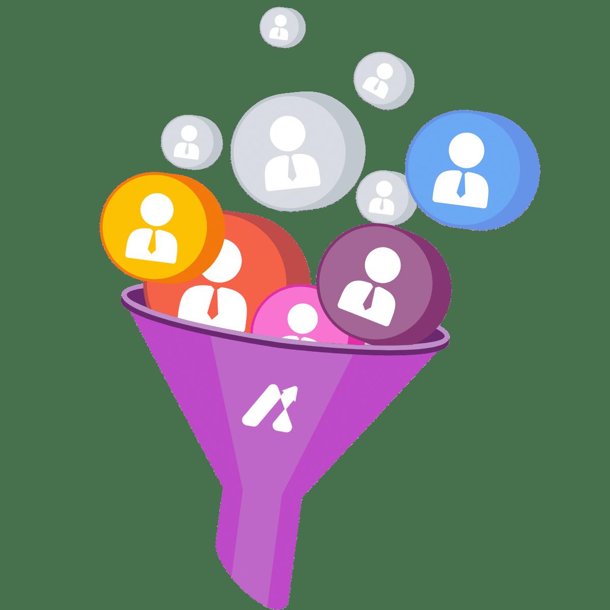 ANGA Marketing Funnel